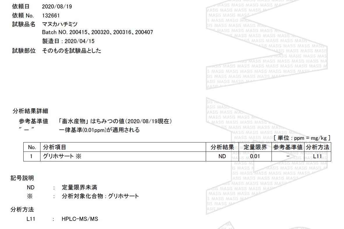 マヌカハニー グリホサート試験結果日本